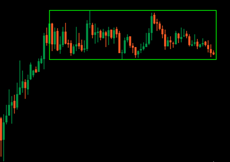 chart of possible break out